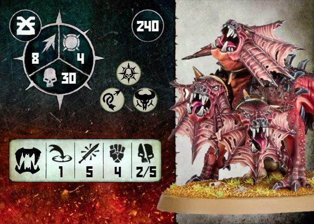 Warcry Flesh Hound Karanak Card