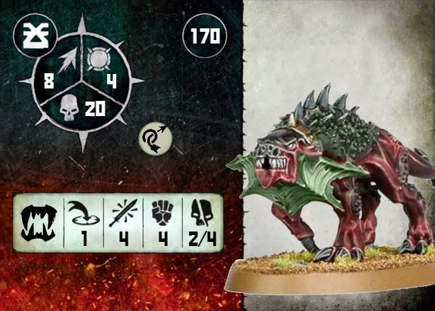 Warcry Flesh Hound Green Card